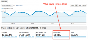 bounce-rate-on-Google-Analytics